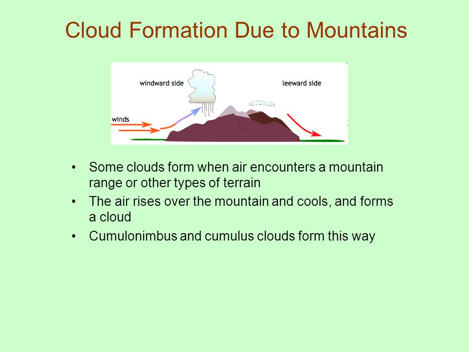 Some clouds form when air encounters a mountain range or other types of terrain The air rises over the mountain and cools, and forms a cloud Cumulonimbus and cumulus clouds form this way Cloud Formation Due to Mountains