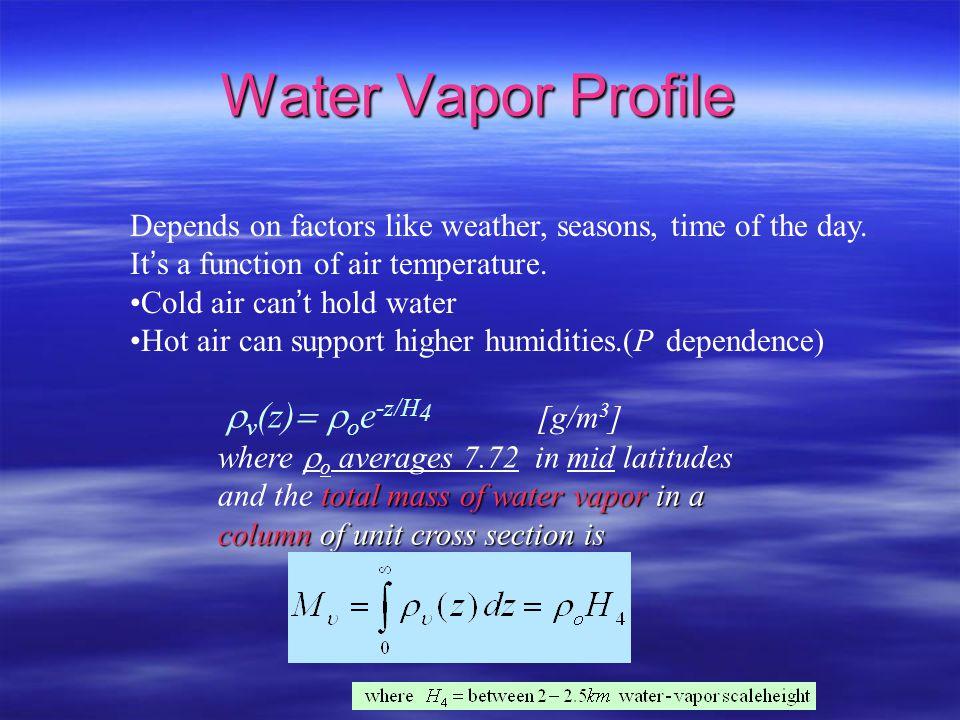 Atmospheric Profiles US Standard Atmosphere 1962 Temperature Temperature Density Density in kg/m 3 Pressure Pressure P= nRT/V= air RT/M nRT/V= air RT/