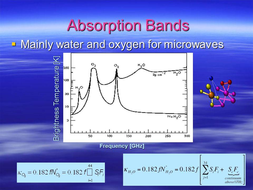 Line shapes Lorentz Lorentz Gross Gross Van-Vleck-Weisskopt Van-Vleck-Weisskopt Liebe MPM model for Liebe MPM model for –Millimeter wave propagation m