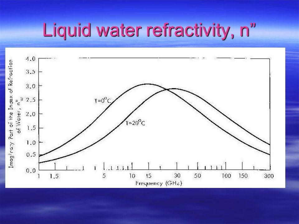 Liquid water refractivity, n