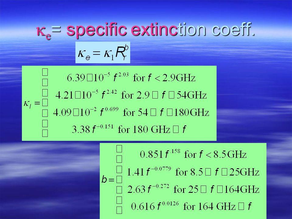 Precipitation (Rain) Volume extinction [eq. 8.85-87] Volume extinction [eq. 8.85-87] where R r is rain rate in mm/hr where R r is rain rate in mm/hr [