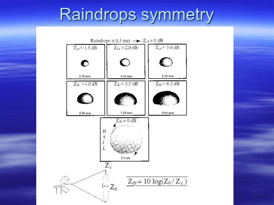 Rain retrieval Algorithms Several types of algorithms used to retrieve rainfall rate with polarimetric radars; mainly R(Z h ), R(Z h ), R(Z h, Z dr )