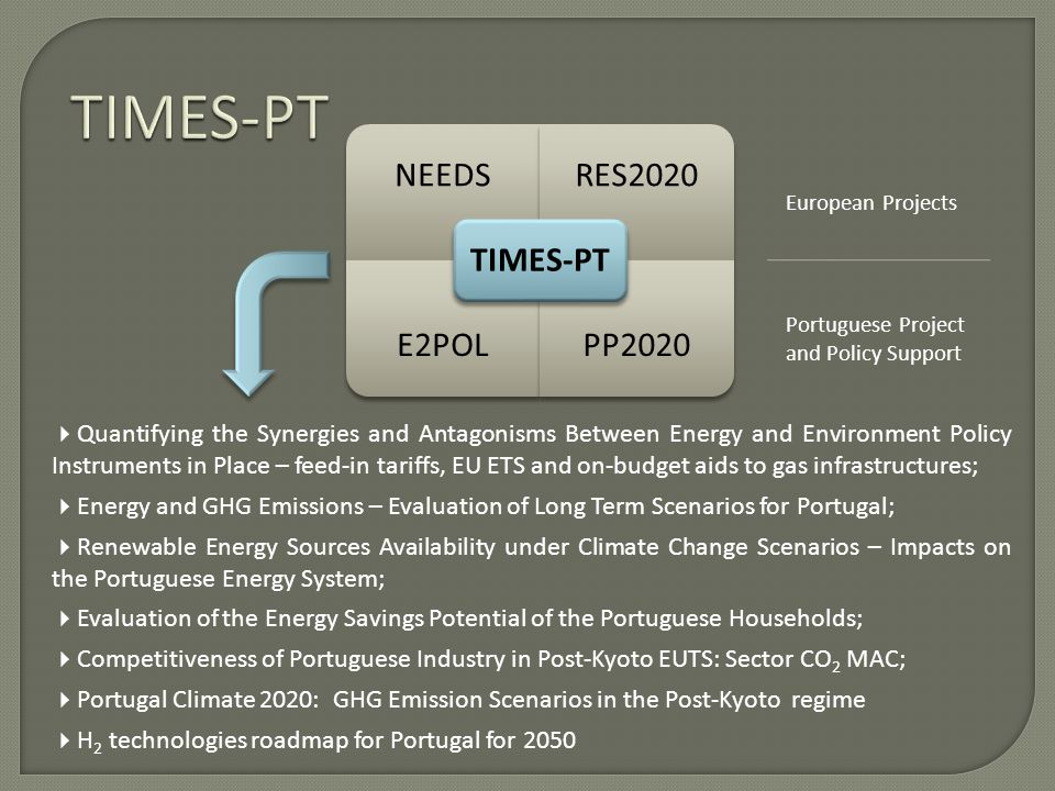 NEEDSRES2020 E2POLPP2020 TIMES-PT Quantifying the Synergies and Antagonisms Between Energy and Environment Policy Instruments in Place – feed-in tariffs, EU ETS and on-budget aids to gas infrastructures; Energy and GHG Emissions – Evaluation of Long Term Scenarios for Portugal; Renewable Energy Sources Availability under Climate Change Scenarios – Impacts on the Portuguese Energy System; Evaluation of the Energy Savings Potential of the Portuguese Households; Competitiveness of Portuguese Industry in Post-Kyoto EUTS: Sector CO 2 MAC; Portugal Climate 2020: GHG Emission Scenarios in the Post-Kyoto regime H 2 technologies roadmap for Portugal for 2050 European Projects Portuguese Project and Policy Support