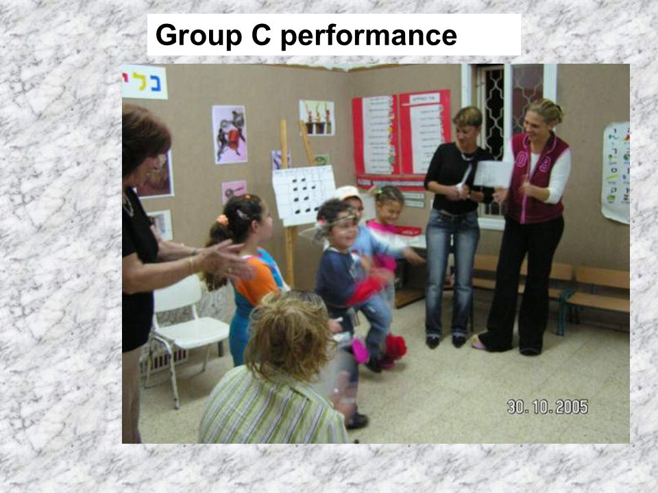 Group C performance