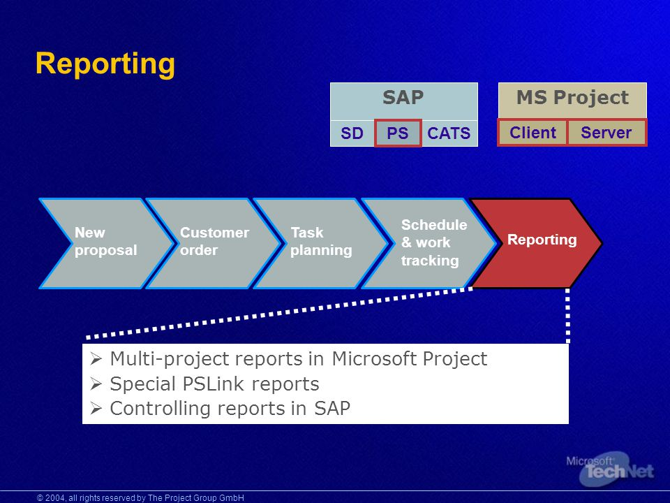 © 2004, all rights reserved by The Project Group GmbH Reporting Multi-project reports in Microsoft Project Special PSLink reports Controlling reports in SAP SAP SDCATS MS Project ServerClient PS Task planning New proposal Customer order Reporting Schedule & work tracking