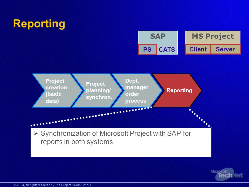 © 2004, all rights reserved by The Project Group GmbH Reporting Synchronization of Microsoft Project with SAP for reports in both systems SAP CATS MS Project ServerClient PS Dept.