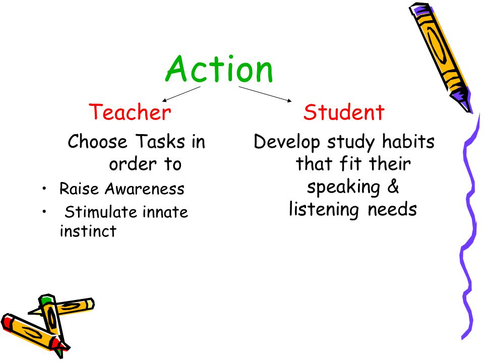 Action Teacher Choose Tasks in order to Raise Awareness Stimulate innate instinct Student Develop study habits that fit their speaking & listening needs