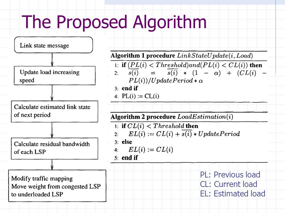 The Proposed Algorithm For each path with load higher than T, its resulting path load ratio is set to (current load ratio)*T/L.