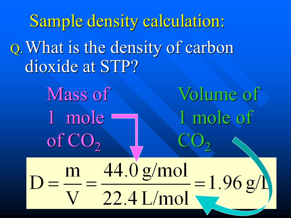 Mass of 1 mole of CO 2 Volume of 1 mole of CO 2 Sample density calculation: Sample density calculation: Q. What is the density of carbon dioxide at ST