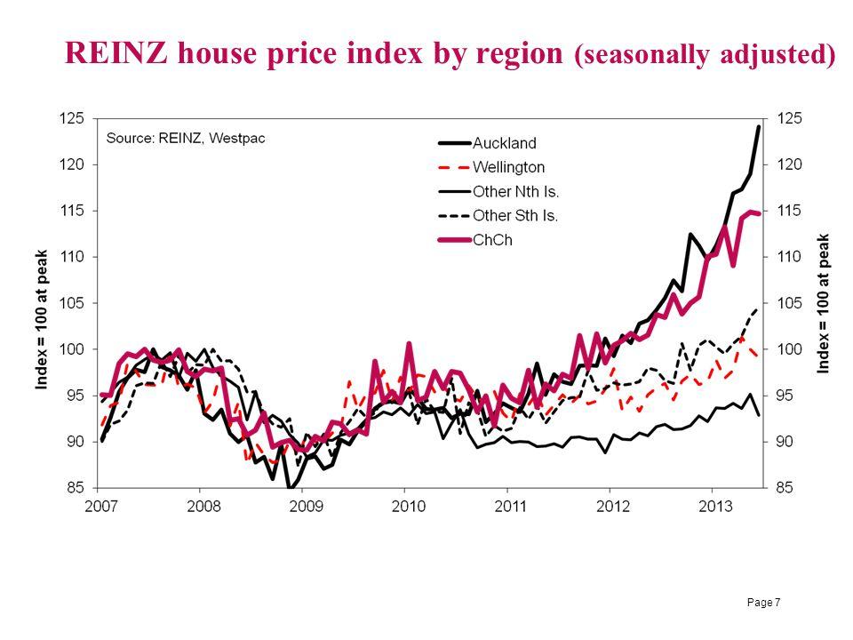 NZD/USD, NZD/AUD and TWI