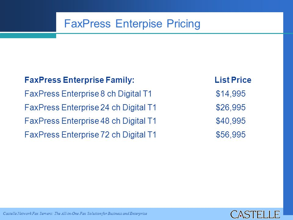Castelle Network Fax Servers: The All-in-One Fax Solution for Business and Enterprise FaxPress Enterpise Pricing FaxPress Enterprise Family: List Price FaxPress Enterprise 8 ch Digital T1 $14,995 FaxPress Enterprise 24 ch Digital T1 $26,995 FaxPress Enterprise 48 ch Digital T1 $40,995 FaxPress Enterprise 72 ch Digital T1 $56,995