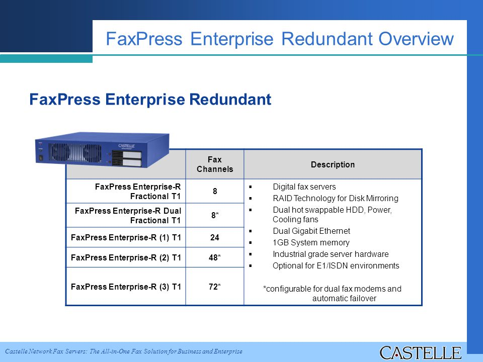 Castelle Network Fax Servers: The All-in-One Fax Solution for Business and Enterprise FaxPress Enterprise Redundant Fax Channels Description FaxPress Enterprise-R Fractional T1 8 Digital fax servers RAID Technology for Disk Mirroring Dual hot swappable HDD, Power, Cooling fans Dual Gigabit Ethernet 1GB System memory Industrial grade server hardware Optional for E1/ISDN environments *configurable for dual fax modems and automatic failover FaxPress Enterprise-R Dual Fractional T1 8* FaxPress Enterprise-R (1) T124 FaxPress Enterprise-R (2) T148* FaxPress Enterprise-R (3) T172* FaxPress Enterprise Redundant Overview