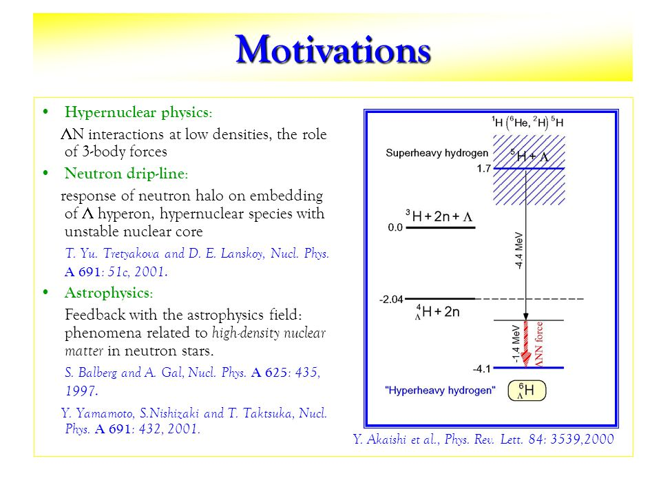 Motivations Hypernuclear physics : N interactions at low densities, the role of 3-body forces Neutron drip-line : response of neutron halo on embedding of hyperon, hypernuclear species with unstable nuclear core T.