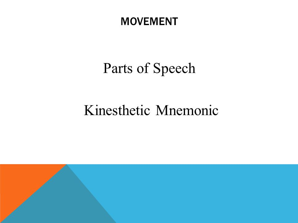 MOVEMENT Parts of Speech Kinesthetic Mnemonic