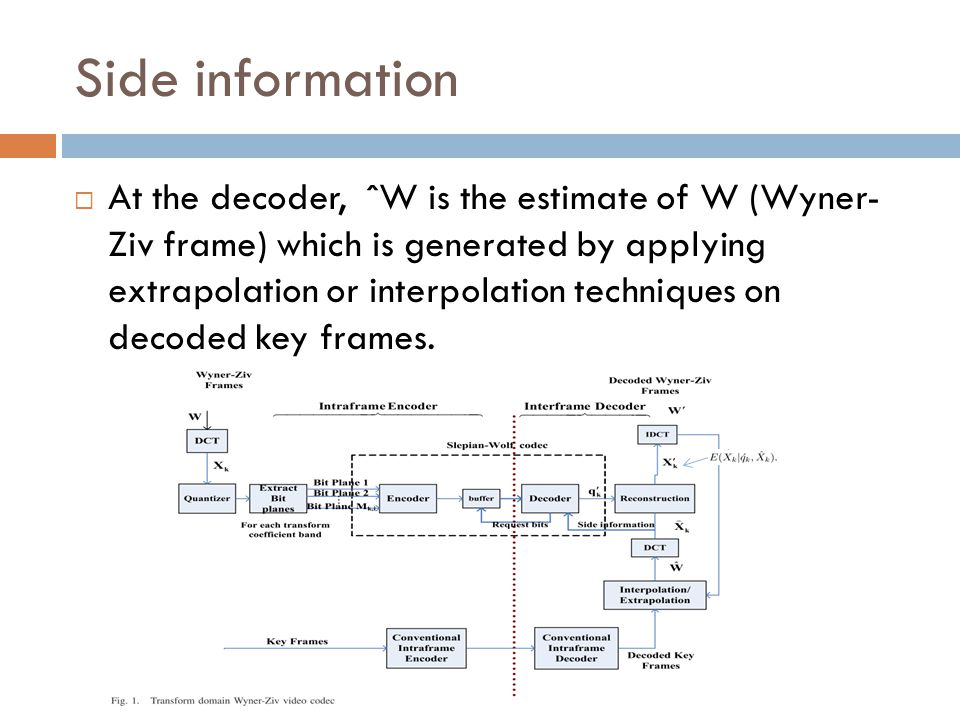 Side information At the decoder, ˆW is the estimate of W (Wyner- Ziv frame) which is generated by applying extrapolation or interpolation techniques on decoded key frames.