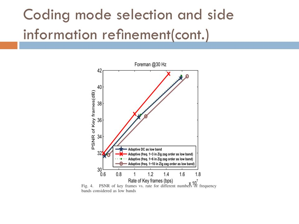 Coding mode selection and side information renement(cont.)