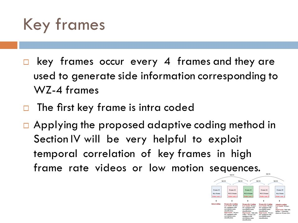Key frames key frames occur every 4 frames and they are used to generate side information corresponding to WZ-4 frames The rst key frame is intra coded Applying the proposed adaptive coding method in Section IV will be very helpful to exploit temporal correlation of key frames in high frame rate videos or low motion sequences.