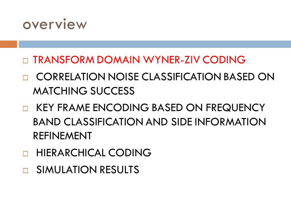 TRANSFORM DOMAIN WYNER-ZIV CODING