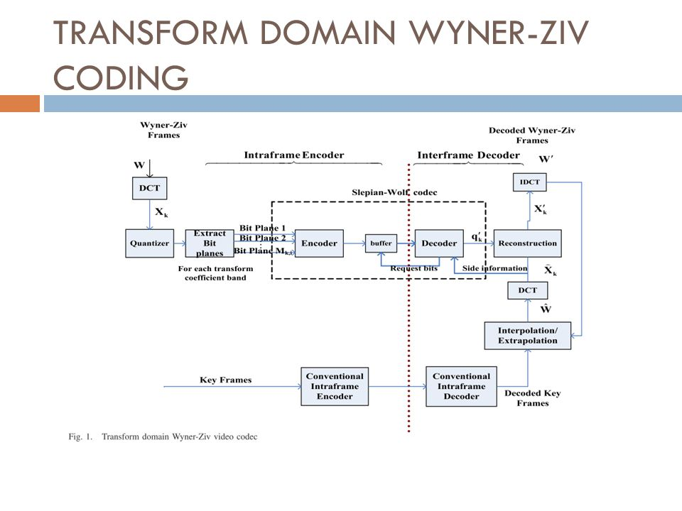 In the context of Wyner-Ziv video coding, the main goal is providing a low cost and low complexity encoder.