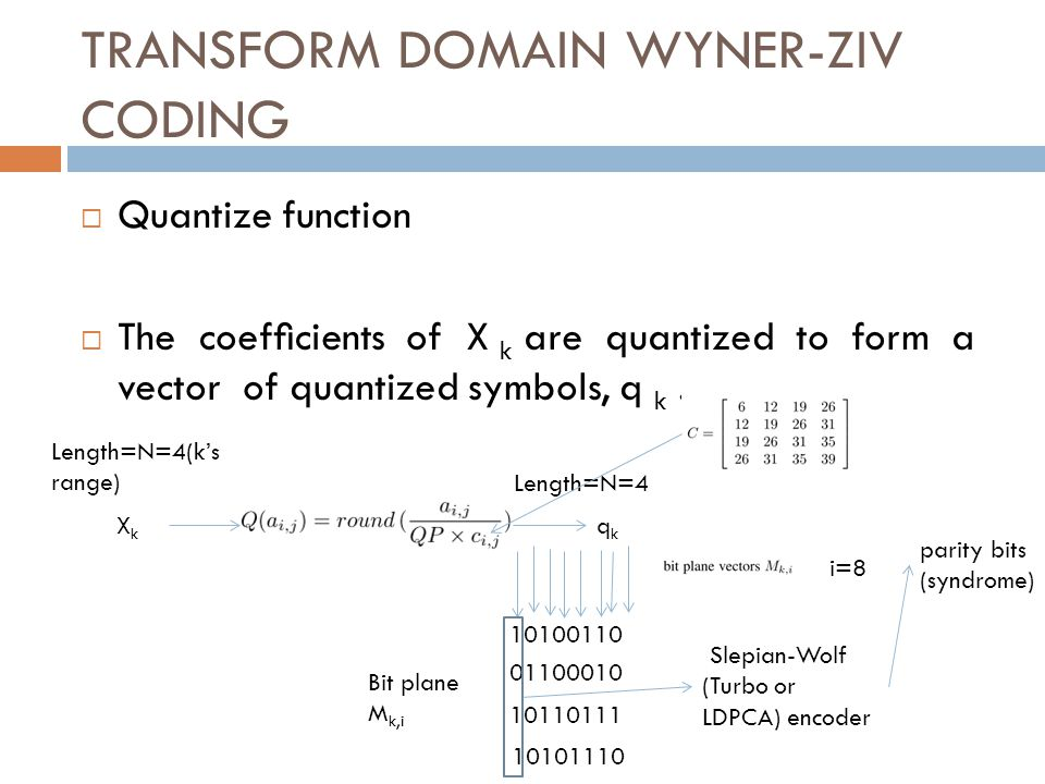 TRANSFORM DOMAIN WYNER-ZIV CODING I k is the maximum number of bit planes for frequency band k.
