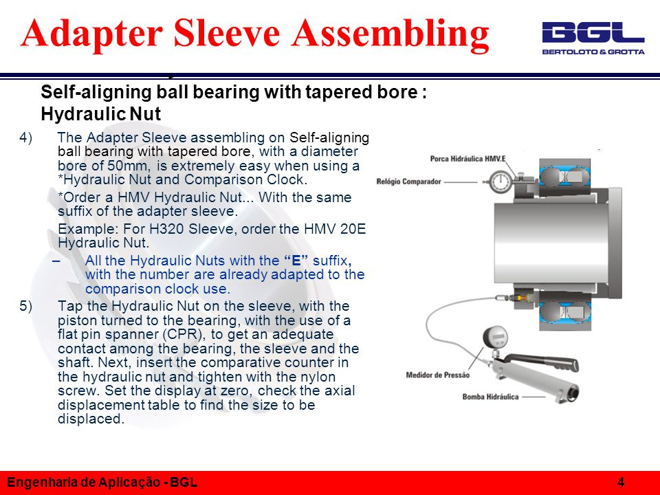 Informações Técnicas Engenharia de Aplicação - BGL 4 Adapter Sleeve Assembling 4) The Adapter Sleeve assembling on Self-aligning ball bearing with tapered bore, with a diameter bore of 50mm, is extremely easy when using a *Hydraulic Nut and Comparison Clock.