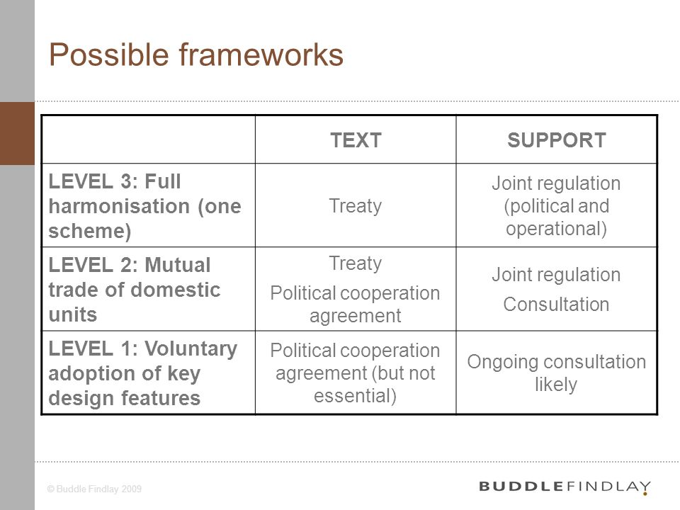8© Buddle Findlay 2009 Possible frameworks TEXTSUPPORT LEVEL 3: Full harmonisation (one scheme) Treaty Joint regulation (political and operational) LEVEL 2: Mutual trade of domestic units Treaty Political cooperation agreement Joint regulation Consultation LEVEL 1: Voluntary adoption of key design features Political cooperation agreement (but not essential) Ongoing consultation likely