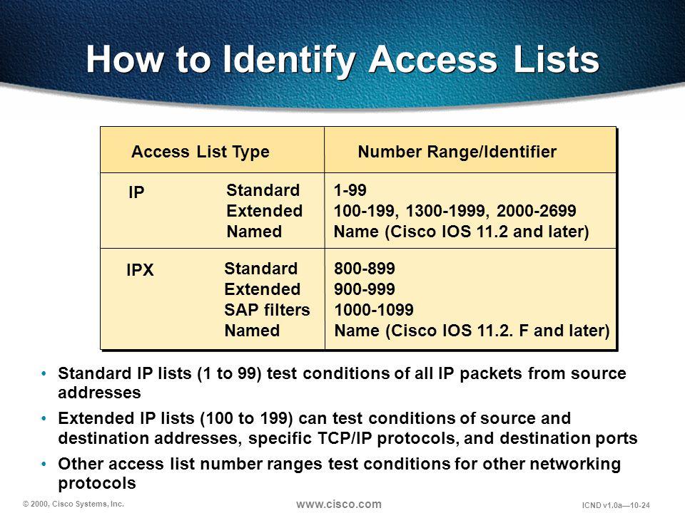 © 2000, Cisco Systems, Inc. www.cisco.com ICND v1.0a10-24 Number Range/Identifier IP 1-99 100-199, 1300-1999, 2000-2699 Name (Cisco IOS 11.2 and later