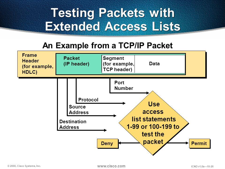 © 2000, Cisco Systems, Inc. www.cisco.com ICND v1.0a10-26 Destination Address Source Address Protocol Port Number Segment (for example, TCP header) Da