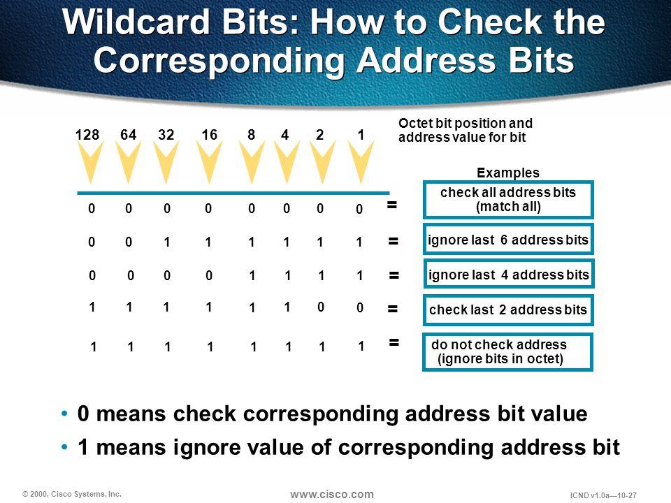 © 2000, Cisco Systems, Inc. www.cisco.com ICND v1.0a10-27 0 means check corresponding address bit value 1 means ignore value of corresponding address