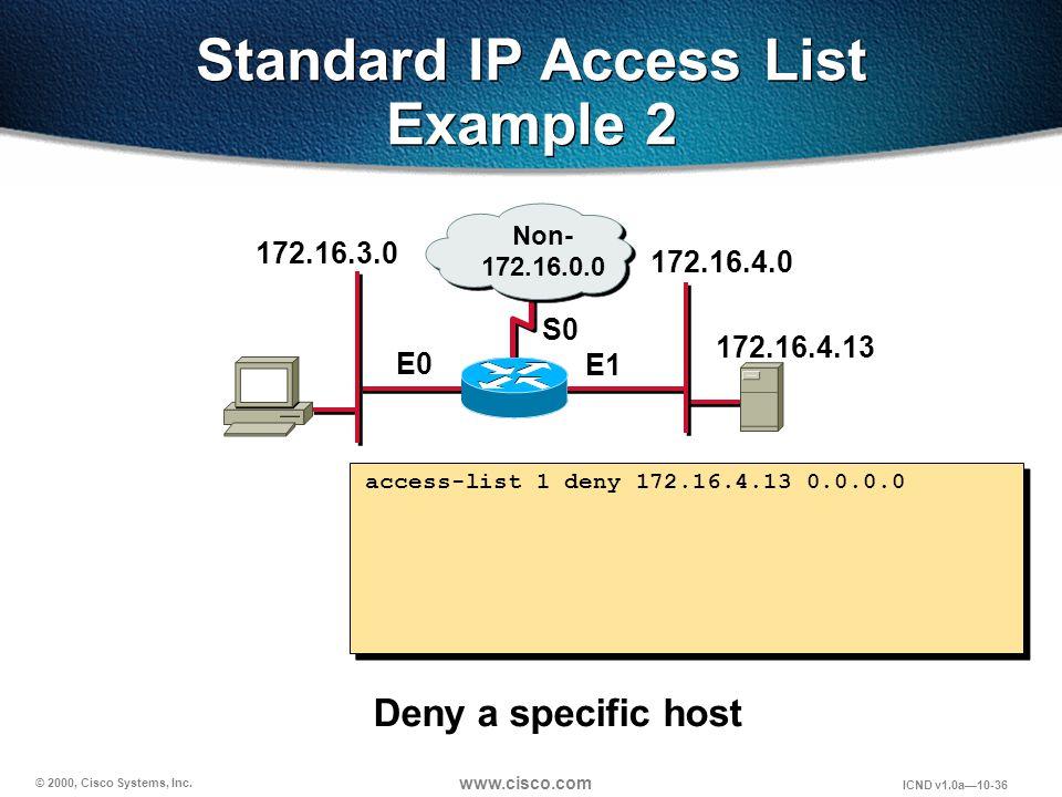 © 2000, Cisco Systems, Inc. www.cisco.com ICND v1.0a10-36 Deny a specific host Standard IP Access List Example 2 172.16.3.0 172.16.4.0 172.16.4.13 E0