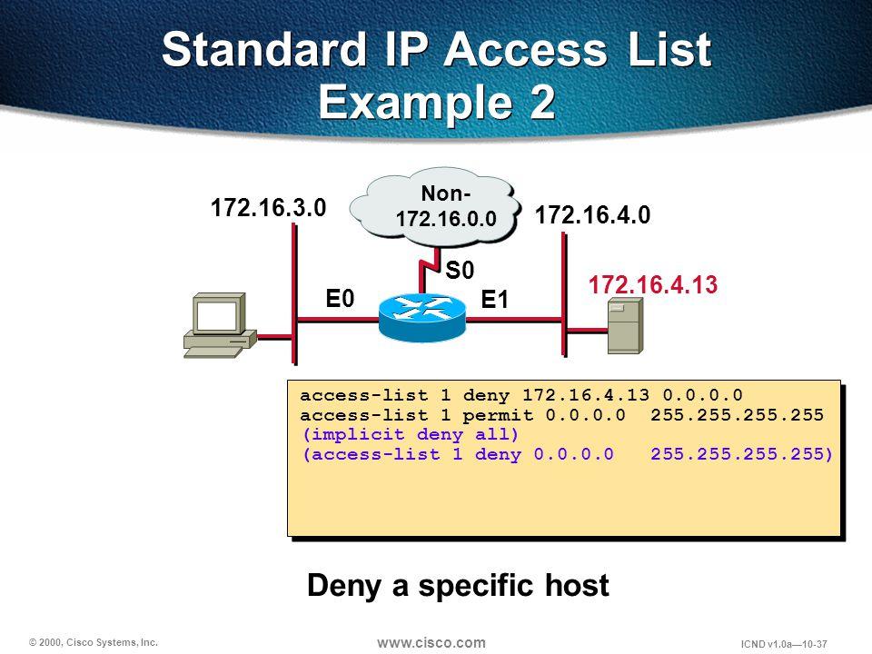 © 2000, Cisco Systems, Inc. www.cisco.com ICND v1.0a10-37 Standard IP Access List Example 2 172.16.3.0 172.16.4.0 172.16.4.13 E0 S0 E1 Non- 172.16.0.0