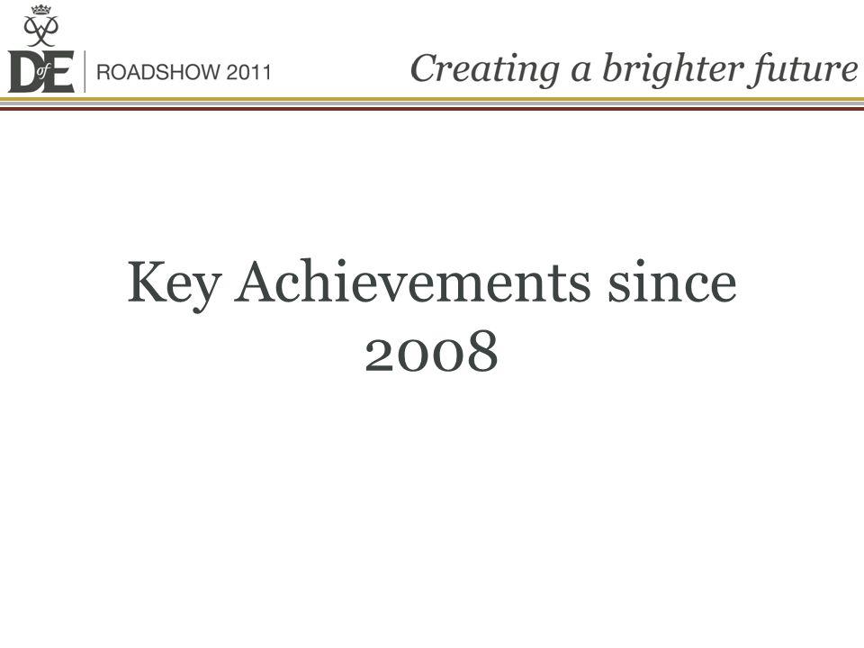 Key Achievements since 2008