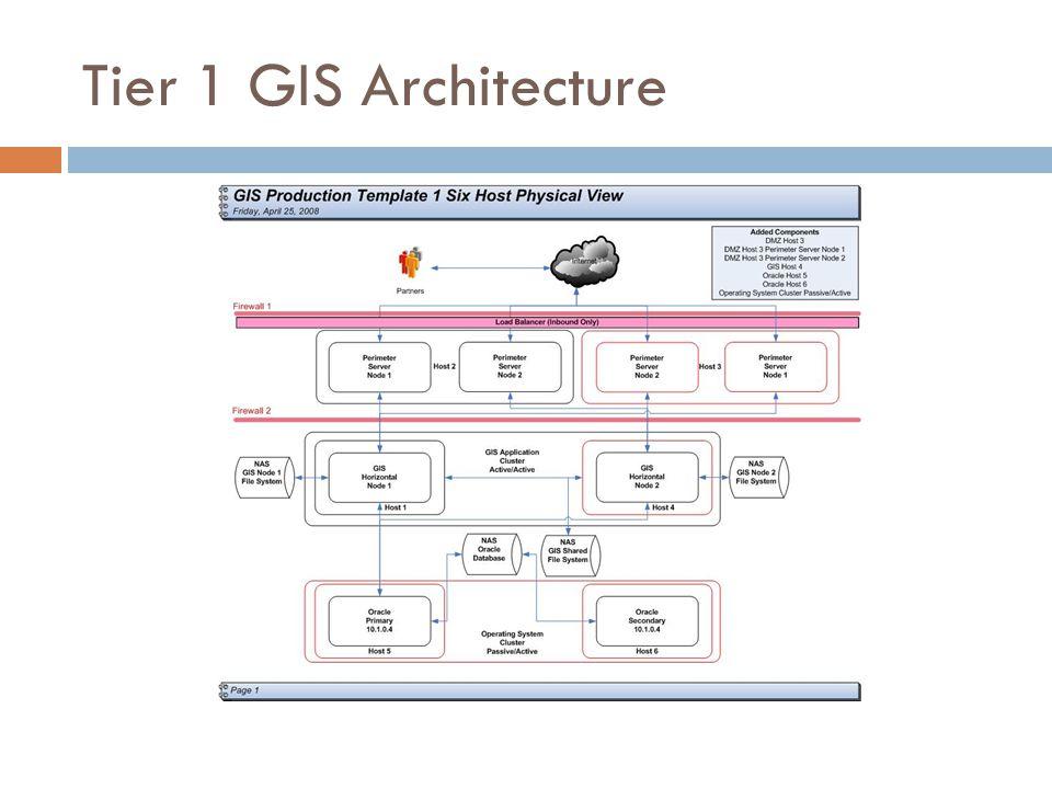 Tier 1 GIS Architecture