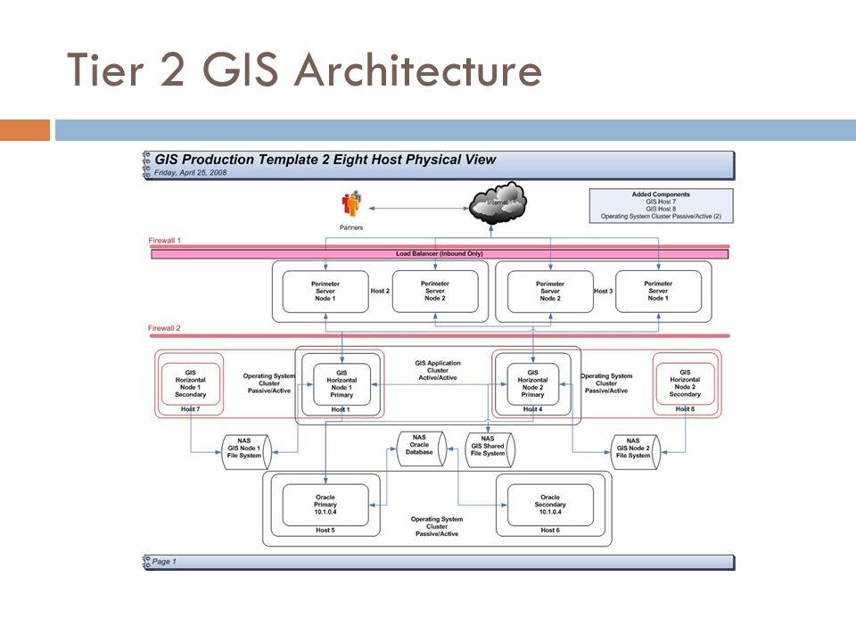 Tier 2 GIS Architecture