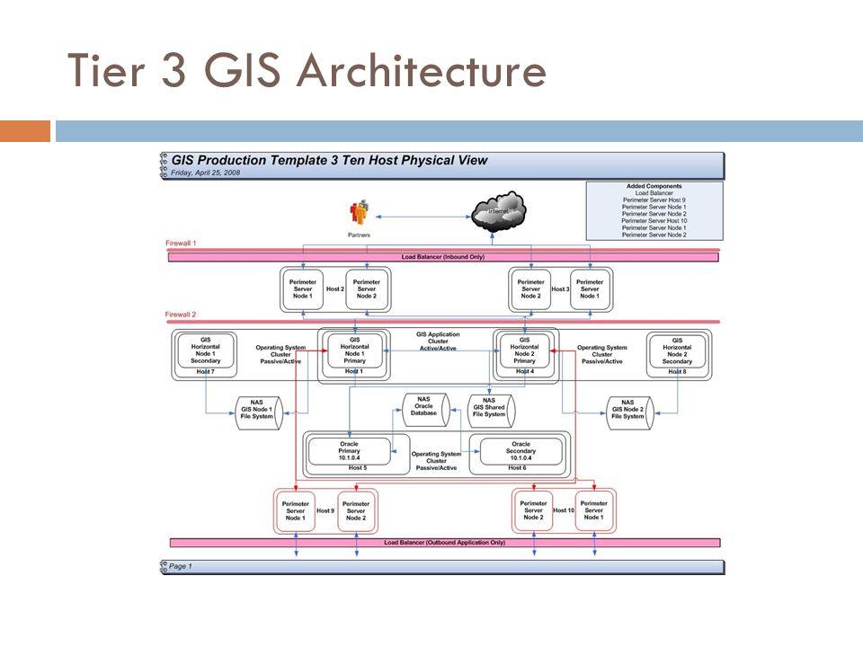 Tier 3 GIS Architecture