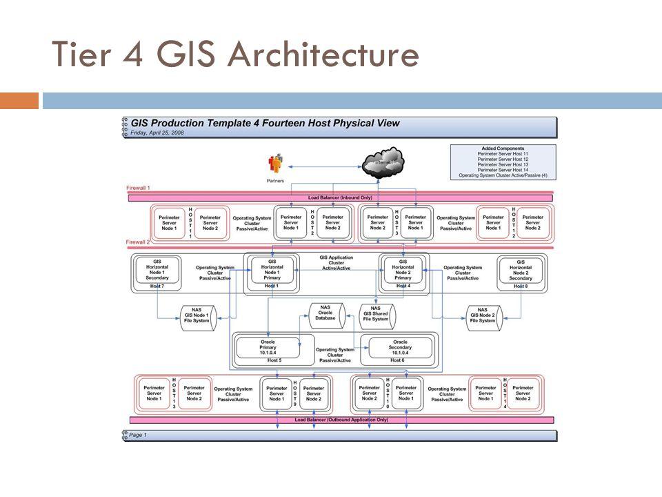 Tier 4 GIS Architecture