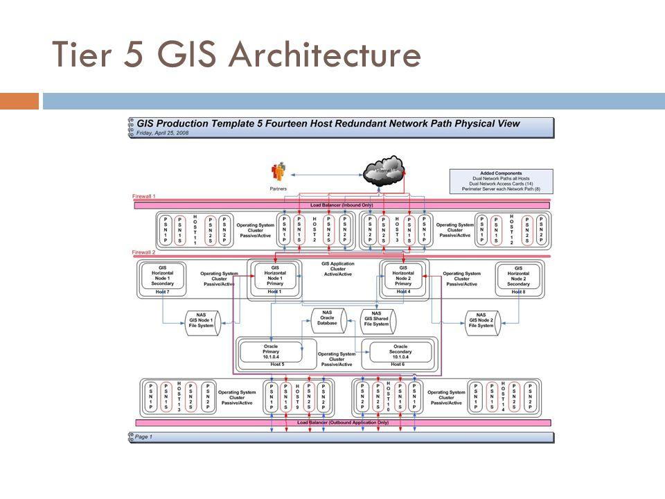 Tier 5 GIS Architecture
