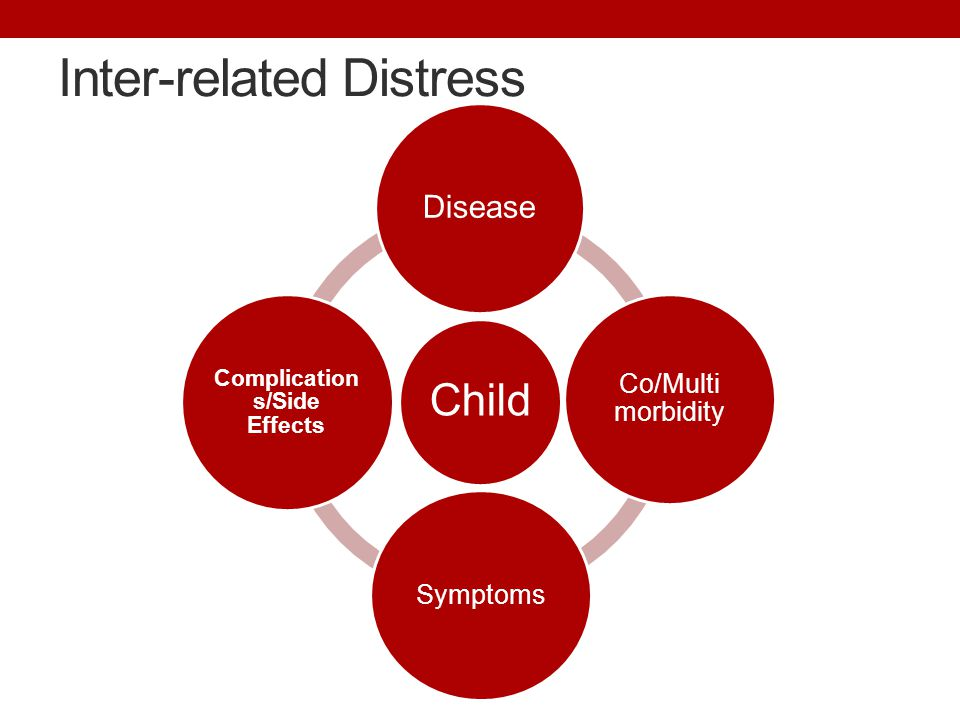 Inter-related Distress Child Disease Co/Multi morbidity Symptoms Complication s/Side Effects