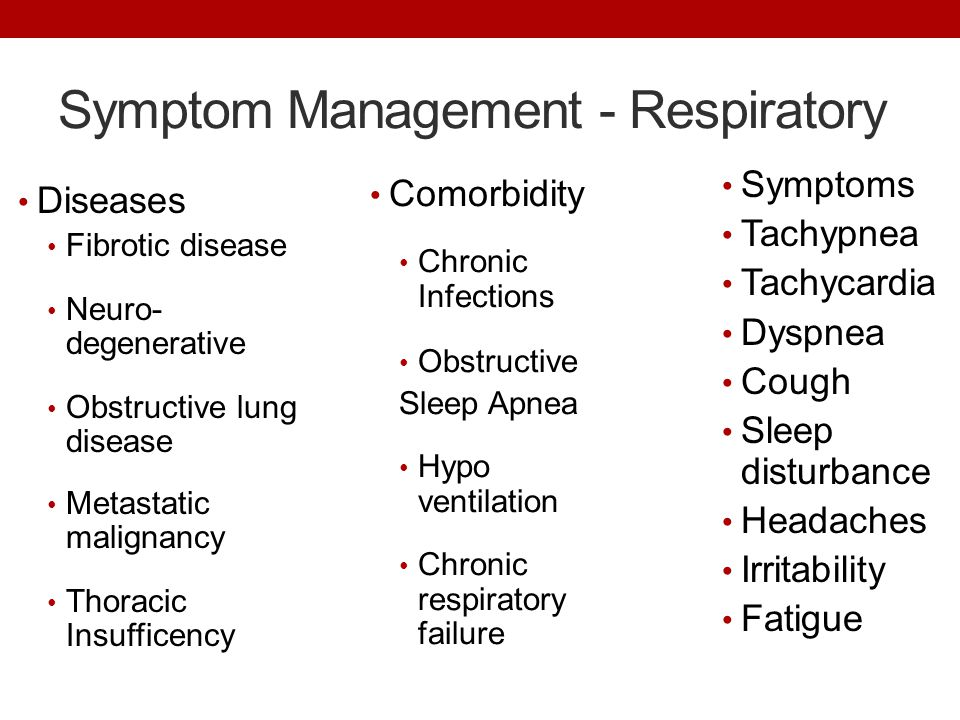 Symptom Management - Respiratory Diseases Fibrotic disease Neuro- degenerative Obstructive lung disease Metastatic malignancy Thoracic Insufficency Sy