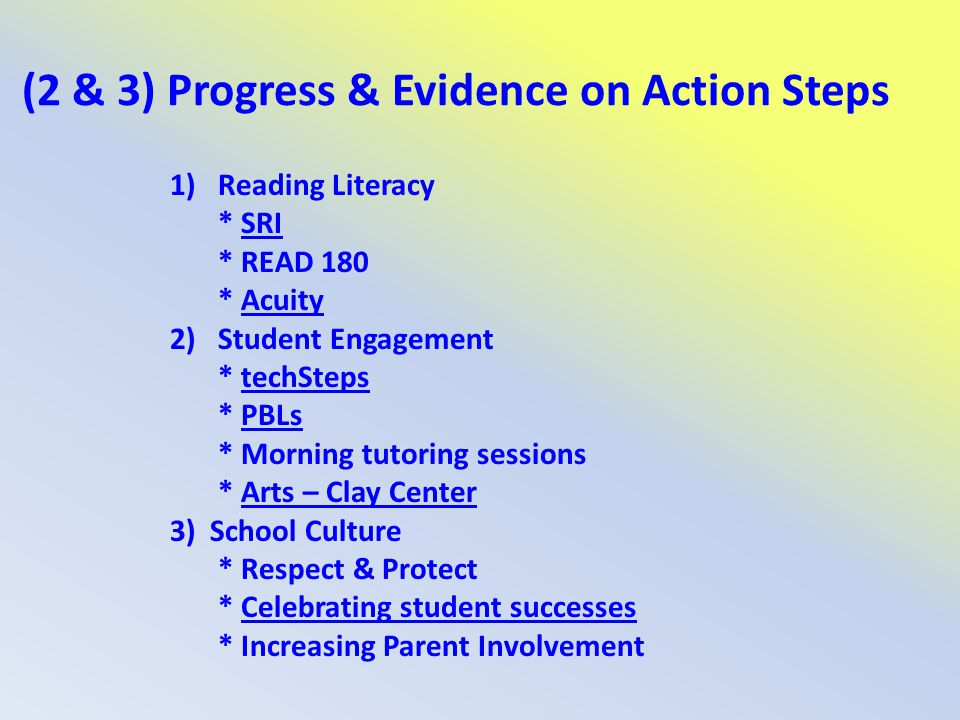 (4) Leadership Team LearningChanging Increase Representation Addition of a staff member from Spec.