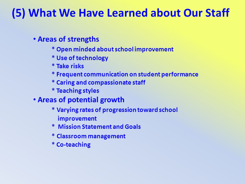 (5) What We Have Learned about Our Staff Areas of strengths * Open minded about school improvement * Use of technology * Take risks * Frequent communi