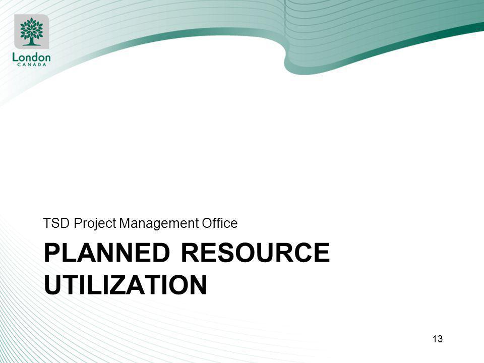 PLANNED RESOURCE UTILIZATION TSD Project Management Office 13