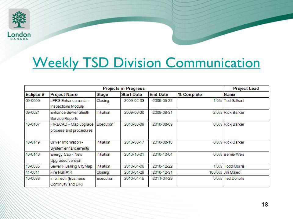 Weekly TSD Division Communication 18