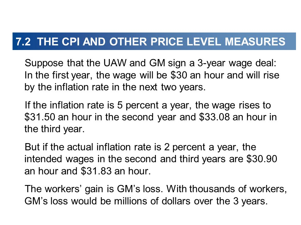 Suppose that the UAW and GM sign a 3-year wage deal: In the first year, the wage will be $30 an hour and will rise by the inflation rate in the next two years.