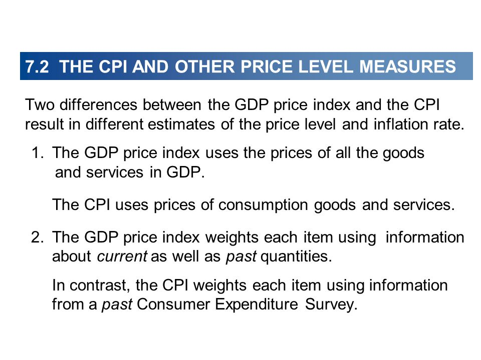 Two differences between the GDP price index and the CPI result in different estimates of the price level and inflation rate.
