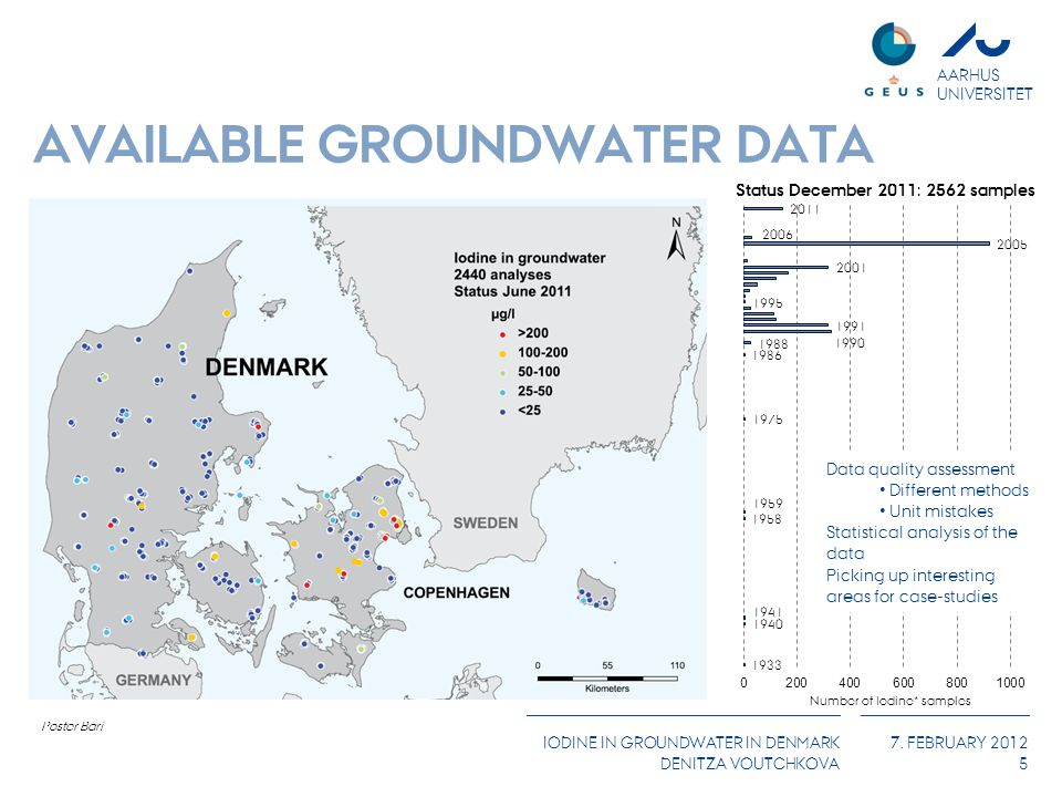 AARHUS UNIVERSITET IODINE IN GROUNDWATER IN DENMARK DENITZA VOUTCHKOVA 7. FEBRUARY 2012 AVAILABLE GROUNDWATER DATA 5 Poster Bari Number of Iodine* sam