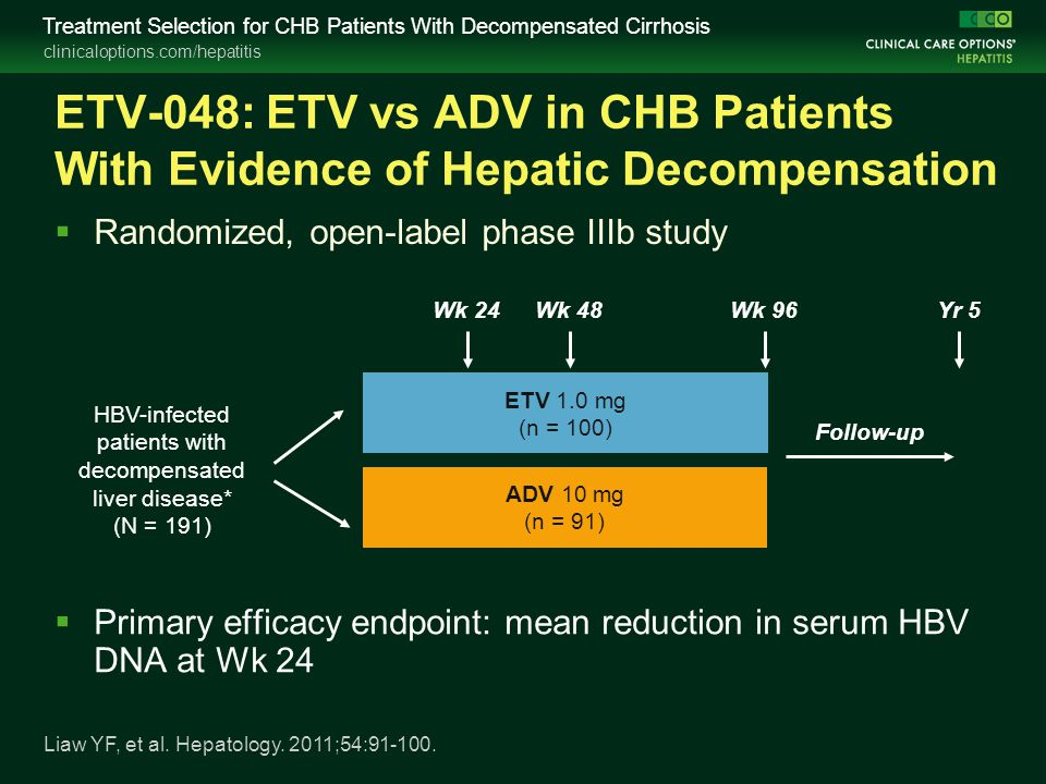 clinicaloptions.com/hepatitis Treatment Selection for CHB Patients With Decompensated Cirrhosis ETV-048: ETV vs ADV in CHB Patients With Evidence of Hepatic Decompensation Randomized, open-label phase IIIb study HBV-infected patients with decompensated liver disease* (N = 191) ETV 1.0 mg (n = 100) ADV 10 mg (n = 91) Liaw YF, et al.