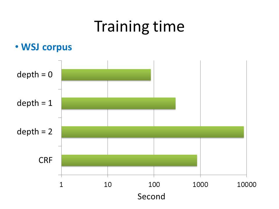 Training time Second WSJ corpus