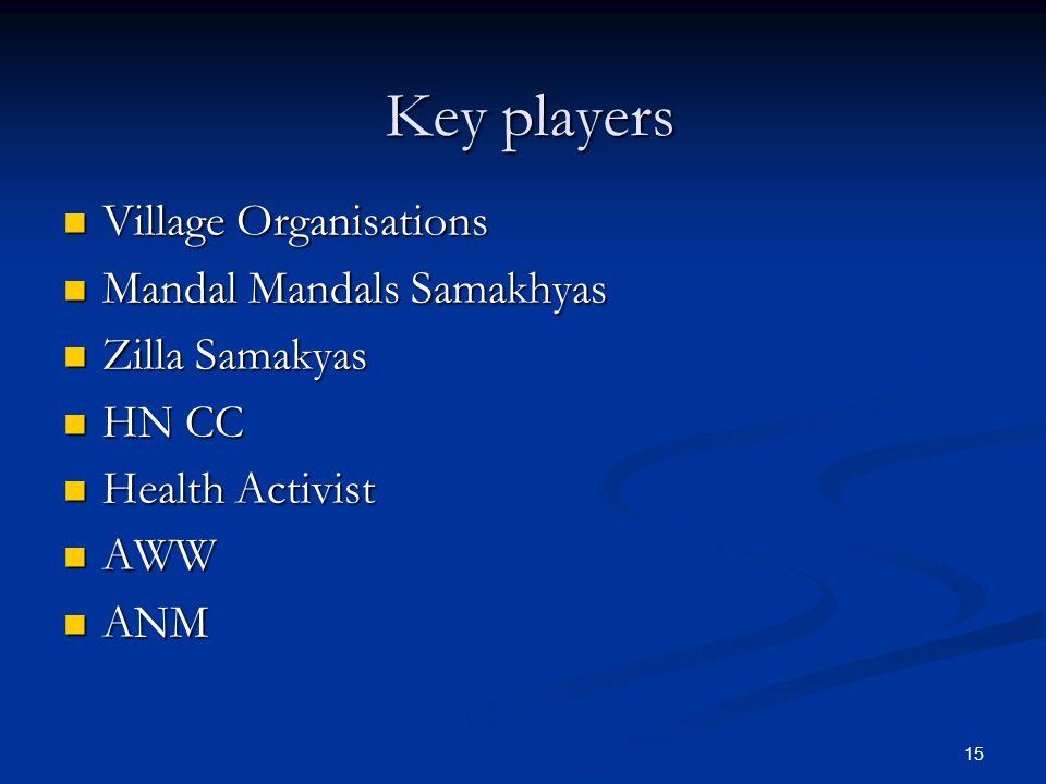 15 Key players Village Organisations Village Organisations Mandal Mandals Samakhyas Mandal Mandals Samakhyas Zilla Samakyas Zilla Samakyas HN CC HN CC