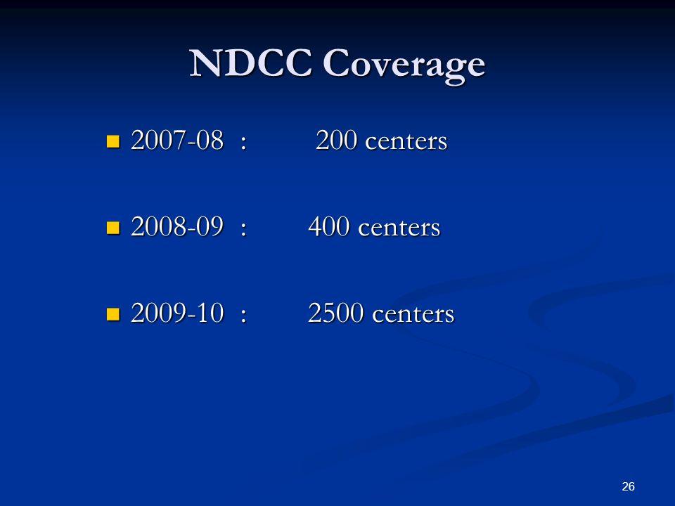 26 NDCC Coverage 2007-08: 200 centers 2007-08: 200 centers 2008-09:400 centers 2008-09:400 centers 2009-10:2500 centers 2009-10:2500 centers